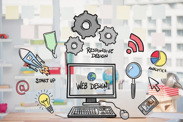Why Responsive Website Design is so Important for your Business