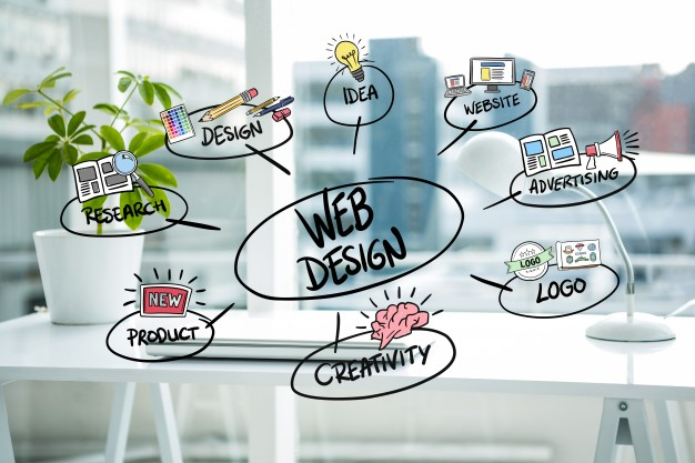 Professional Web Design – What Makes a Great Website?